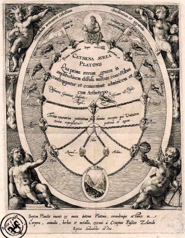 Cadena de Oro Platónica... Toda una declaración esotérica
